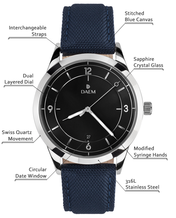 DAEM Sterling Blue canvas detailed specifications