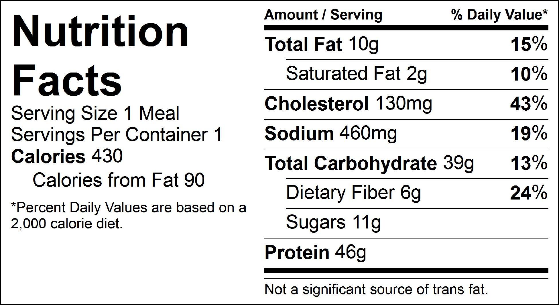 honey mustard chicken nutrition facts