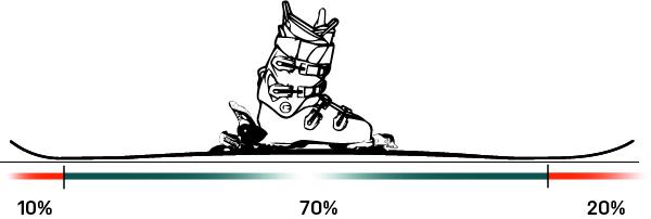 Liberty Skis Stealth Rocker Profile