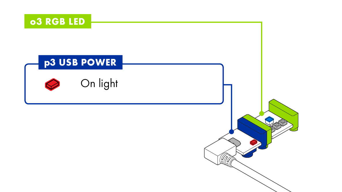 Usb Power Littlebits For Pack Wiring Diagram The Bit Sends A 5 Volt Signal Through Your Circuit Which Allows You To Control Bits Using Connection Computer Have Access