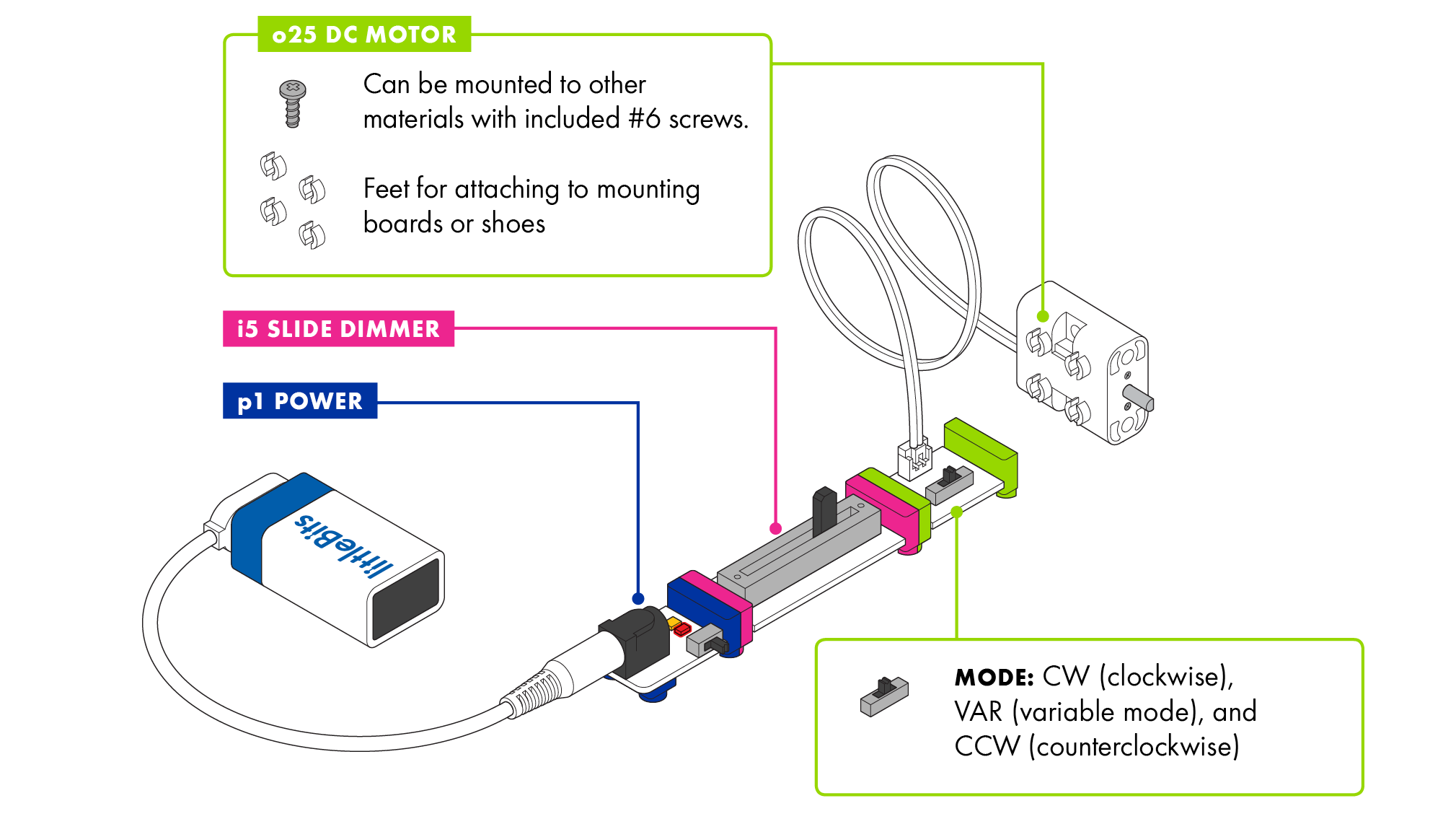 Dc Motor Tethered Littlebits Speed Control Circuit Diagram Further A Switch On The Board Lets You Choose Which Direction Spins Cw Clockwise And Ccw Counterclockwise